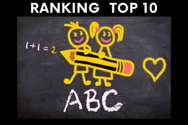 ranking colegios privados en montevideoo